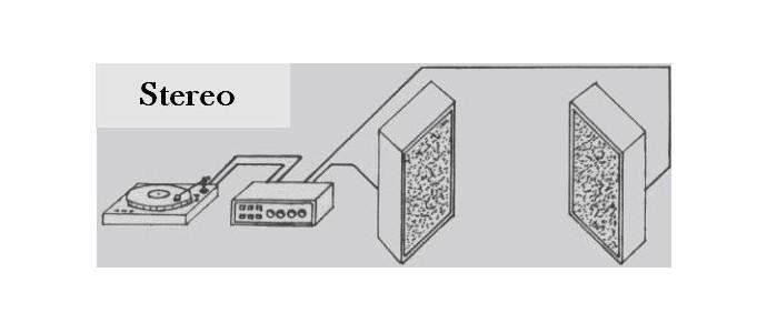 Mono Stereo ve Quadrophonic Ses